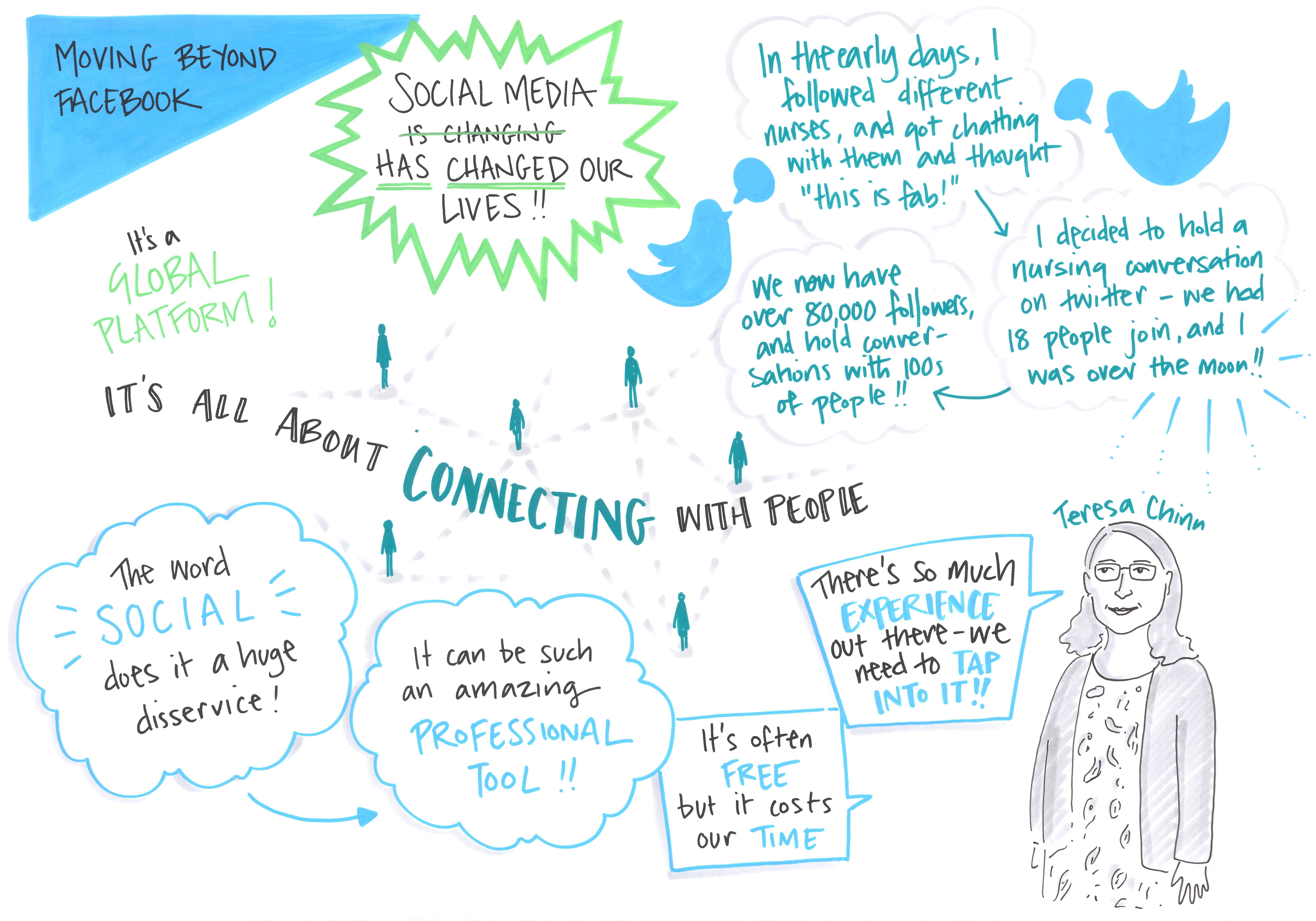 unlocking the potential of social media for nurses